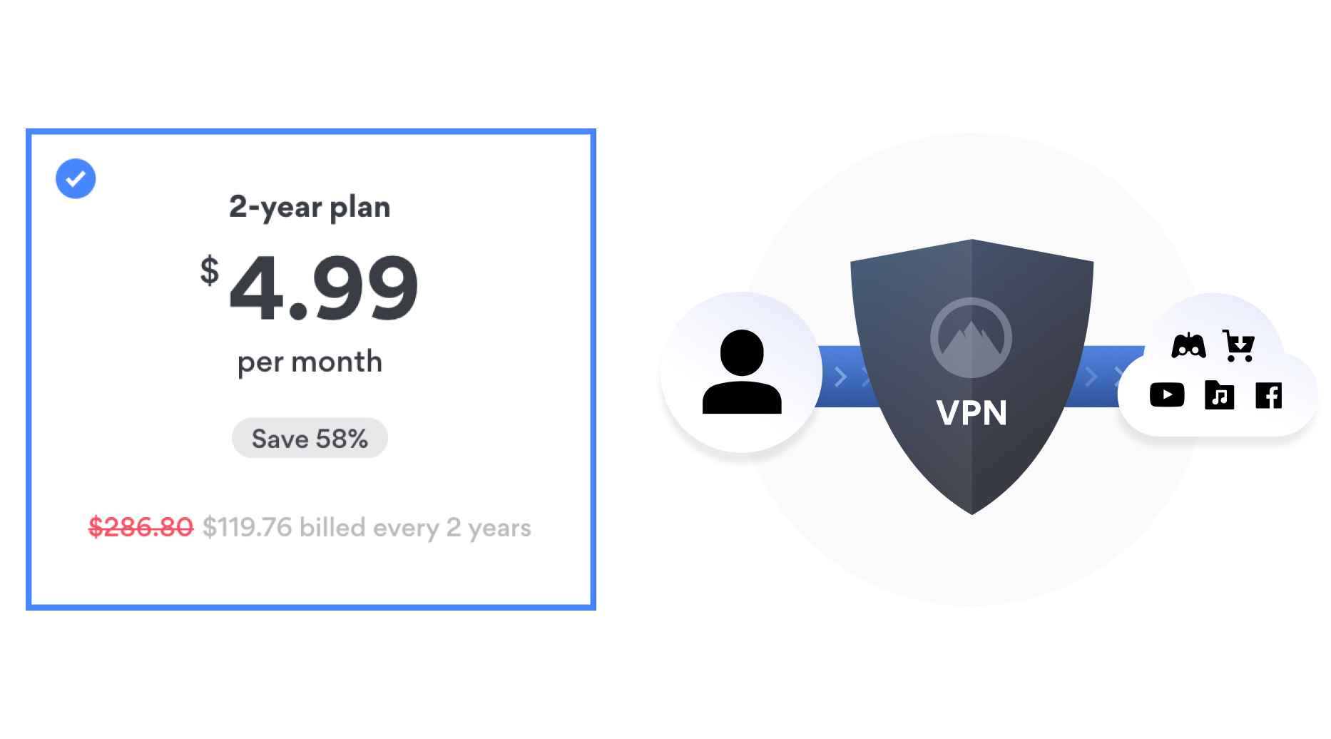nordvpn-2year-plan